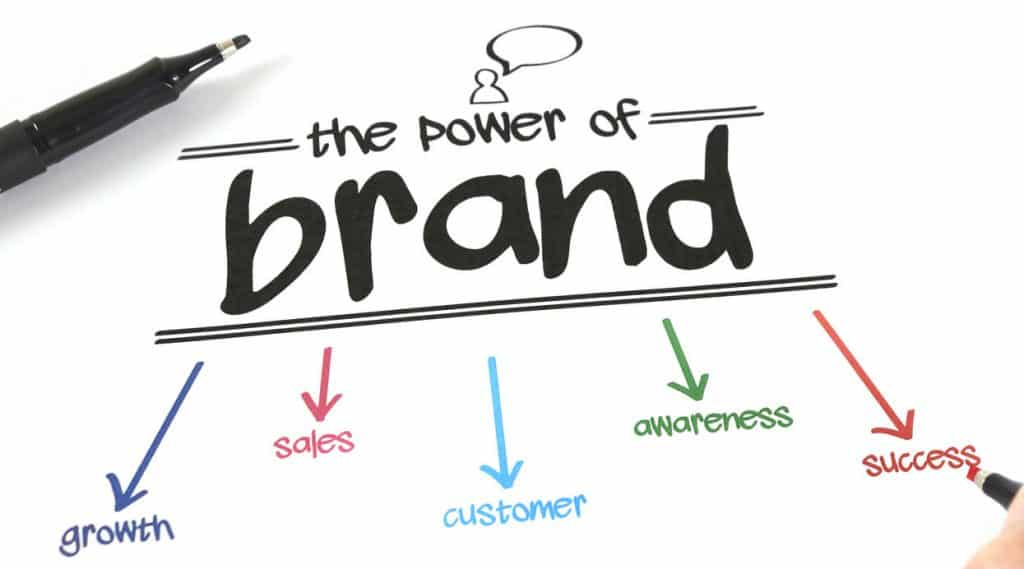 are brand extensions an important brand growth strategy or can they endanger brands Disadvantages of brand extension strategy  83% of managers considered that brand extensions were the most important  advantages and disadvantages of brand.