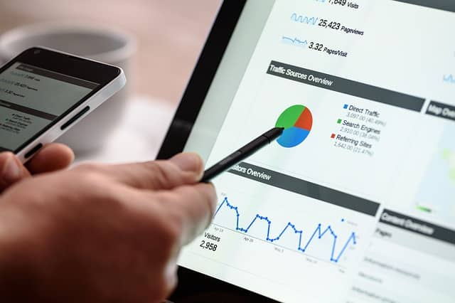PPC Marketing Makes a Perfect Partner for Search Engine Optimisation